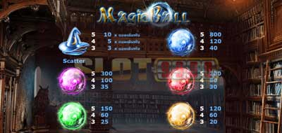 magic ball slot